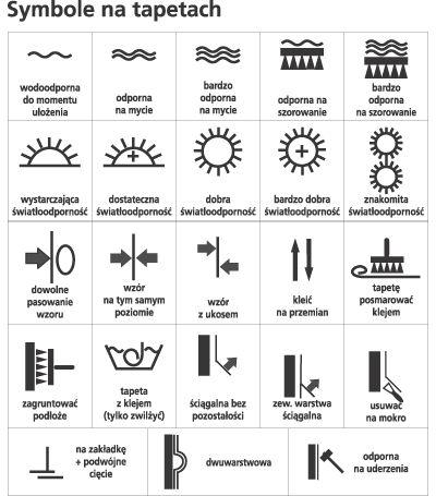 Symbole na tapetach